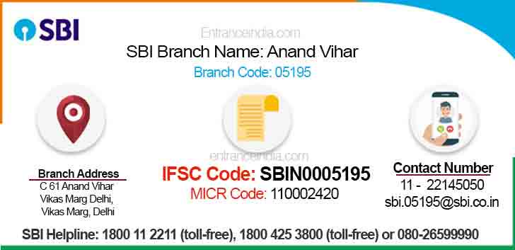 IFSC Code for SBI Anand Vihar Branch