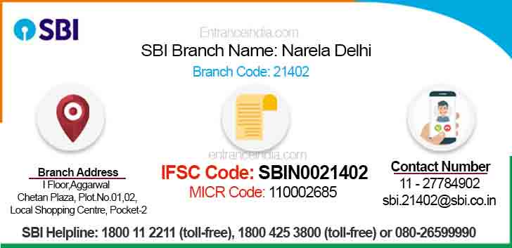 IFSC Code for SBI Narela Delhi Branch