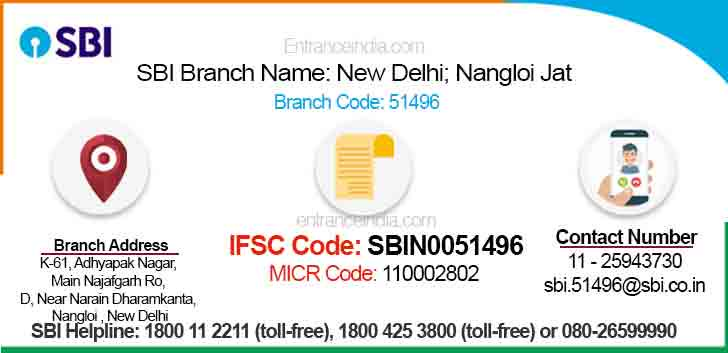IFSC Code for SBI New Delhi; Nangloi Jat Branch