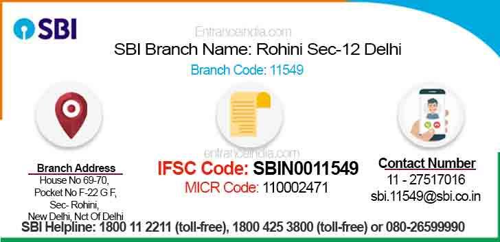 IFSC Code for SBI Rohini Sec-12 Delhi Branch