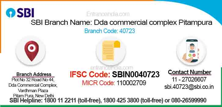 IFSC Code for SBI Dda commercial complex Pitampura Branch