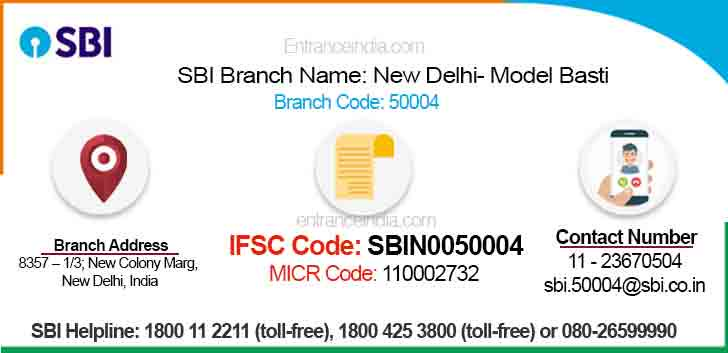 IFSC Code for SBI New Delhi- Model Basti Branch