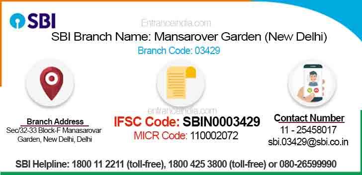 IFSC Code for SBI Mansarover Garden (New Delhi) Branch