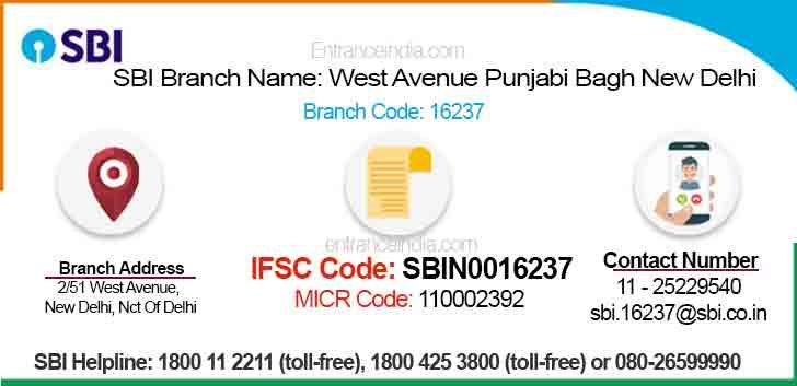 IFSC Code for SBI West Avenue Punjabi Bagh New Delhi Branch