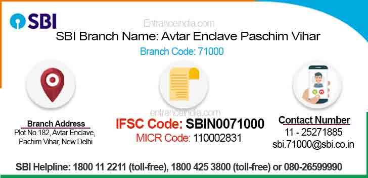 IFSC Code for SBI Avtar Enclave Paschim Vihar Branch