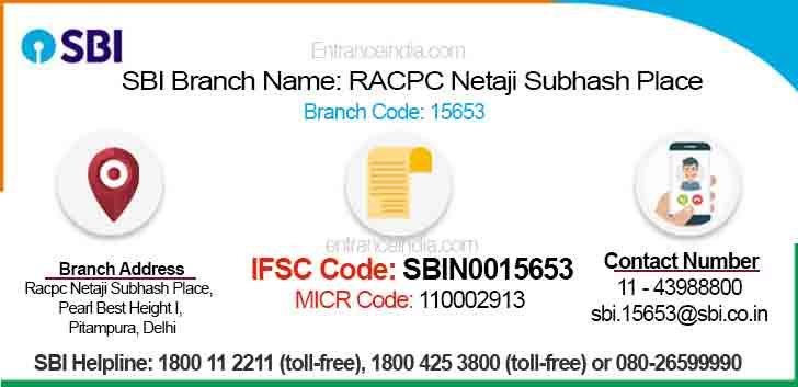 IFSC Code for SBI RACPC Netaji Subhash Place Branch