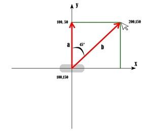 angles_2